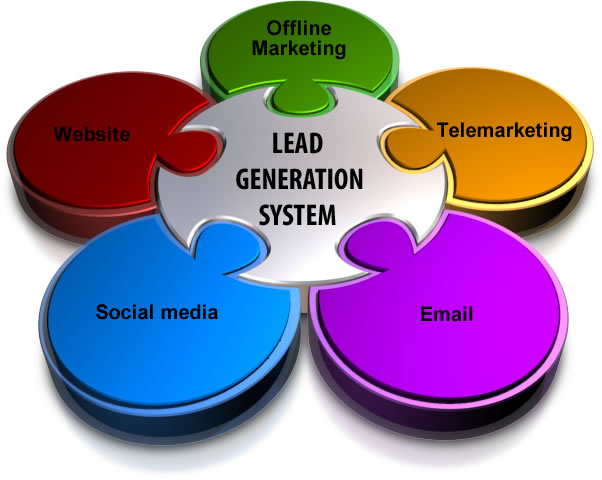 lead-generation-system_captions