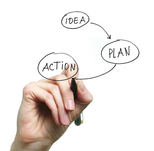 Effective business plan