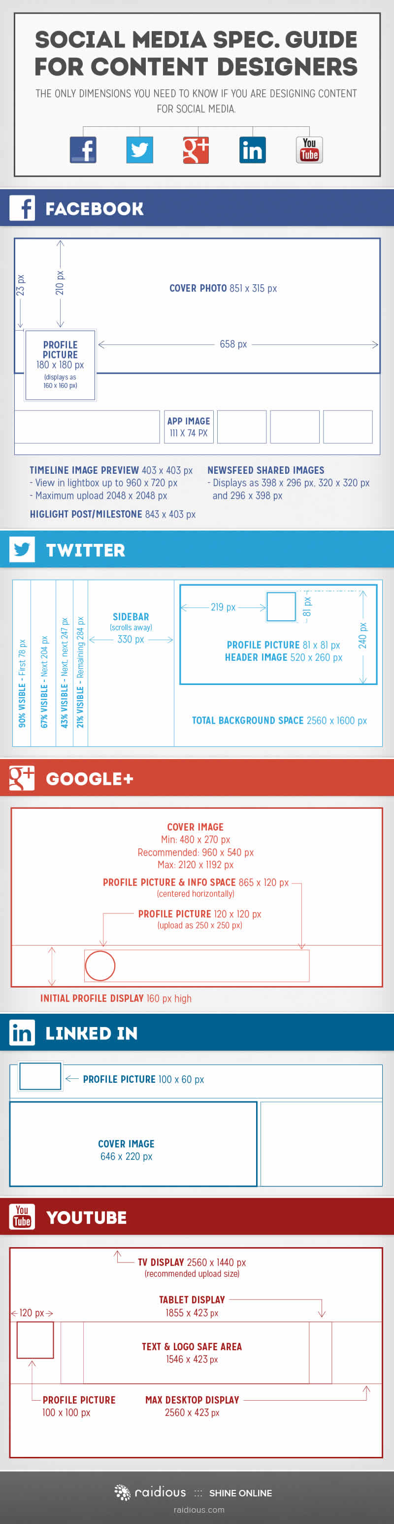 profile_pic_infographic