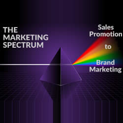 Sales Promotion to Brand Marketing - The Marketing Spectrum