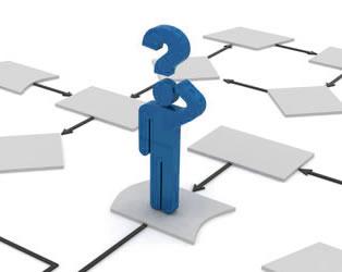 Your Business Development Platform 1 – Define your sales process