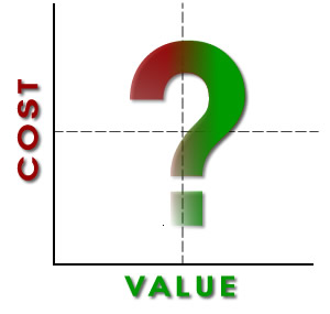 Cost vs Value: Which Drives Your Marketing?