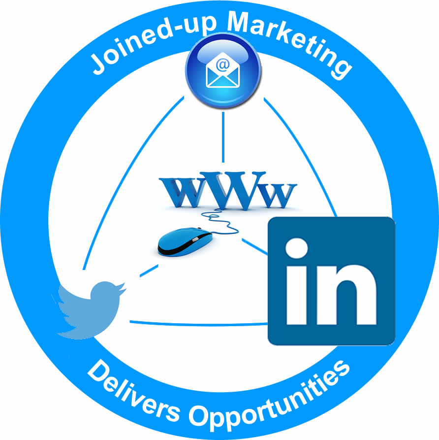 Joined-up Marketing – The Social Angle, Part 3 – LinkedIn Connections