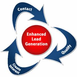 Business Development Platform 3 – Getting Out There#1 – Lead Generation