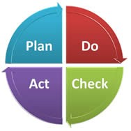 Planning and action – getting the right balance