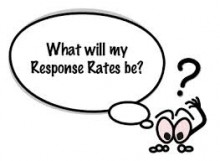 Internet marketing response rates – an interesting stat