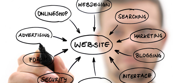 Is your website at the heart of your marketing? It should be!
