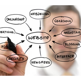 Building a Solid Web Marketing Strategy Takes Time